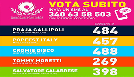 Dance Music Awards 2017 - Le Finali